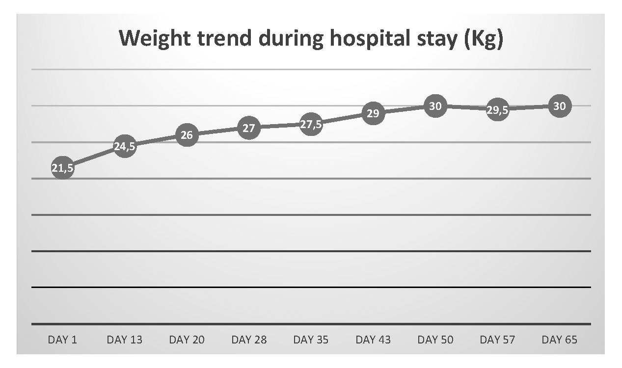 IJEDO Italian Journal of Eating Disorders and Obesity